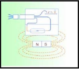 bba8ffaab22 Seu princípio de funcionamento é simples  quando um ímã aproxima-se do  sensor